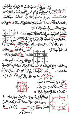 15 Titles Digital Arabic Manuscript Illustrated Occult Numerology Magic