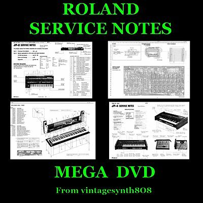 ROLAND Synthesizer Service Manuals Notes PDF COLLECTION on DVD -Jupiter MKS etc