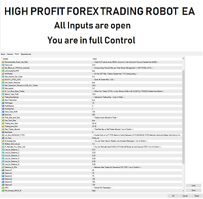 Forex Robot - High Profit - 300% PA with less than 20% DD - Automated EA