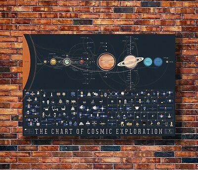 New Solar System Planets Earth Moons Galaxy Space Poster -14x21 24x36 Art X-2603