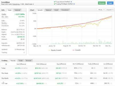 EA FOREX MINER PRO reliable and profitable for MT 4