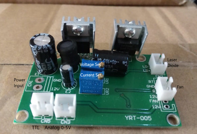 2A Laser Diode Driver with TTL/PWM and Analog Modulation