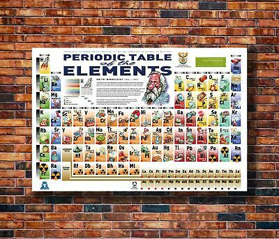 Z132 Silk Poster Periodic Table of Elements Chemistry Education Pop Art Print
