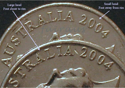 Scarce 2004 Large Head Pointed A 20 cent platypus + small head Flat A circulated