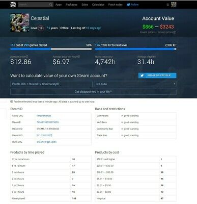 16 LVL STEAM account with GTA5 and 19 more games, vac ban on