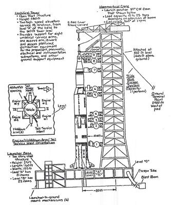 Apollo 250 Wiring Diagram