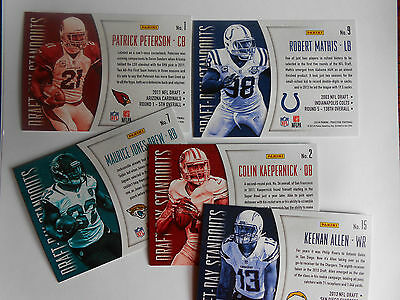 Panini Prestige 2014 Draft-Day Standouts Trading Cards