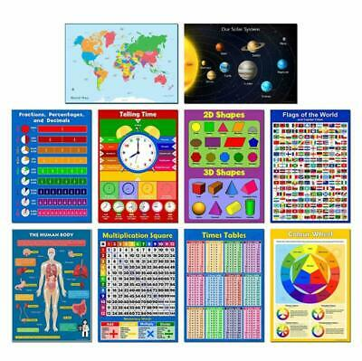 SCHOOL EDUCATIONAL GLOSSY POSTERS for Kids, Primary, Junior, Classroom Wall Char