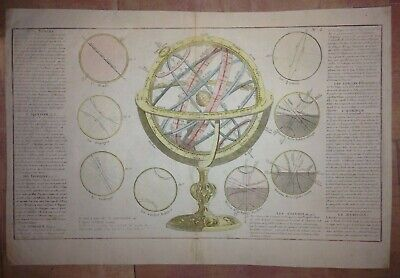 CELESTIAL MAP 18e CENTURY by CLOUET LARGE COPPER ENGRAVED MAP IN COLORS