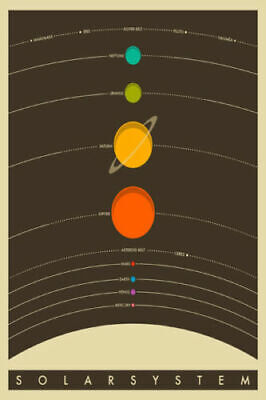 H881 Solar System Astronomy Planets Earth Science 24x36'' Art Silk Poster
