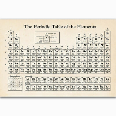 T366 The Periodic Table of Elements Educational Chemistry Poster Silk Art