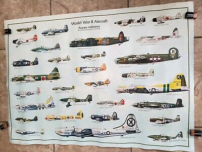 World War II WW2 Aircraft Vintage POSTER Pinup Printed Italy Bombers Fighters 87