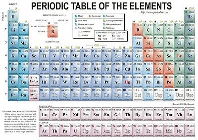 The Periodic Table Of The Elements Art Silk Poster 12x18 24x36