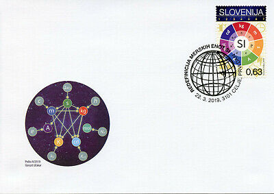 Slovenia 2019 FDC SI Base Units Redefinition 1v Set Cover Science Stamps
