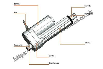 High Power 24V DC Linear Actuator, 1000N, Low Noise, Waterproof Electric Piston