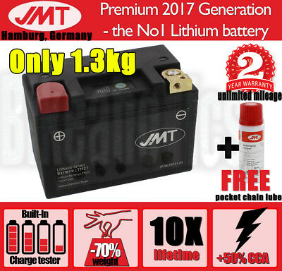 Powersports JMT Lithium battery for Polaris SBSs