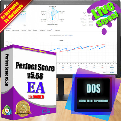 EA forex Smart FX Ultimate Scalper reliable and profitable for MT4