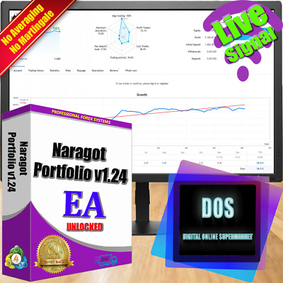 EA Micro Martingale reliable and profitable for MT 4