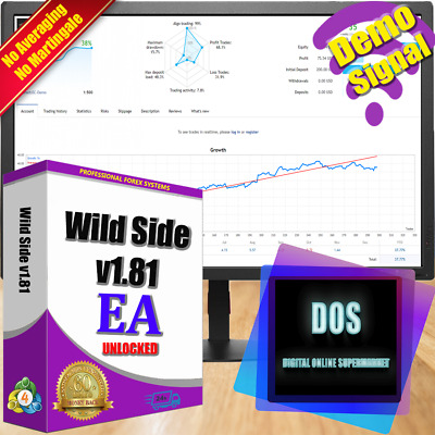 EA Exreign Forex reliable and profitable for MT 4