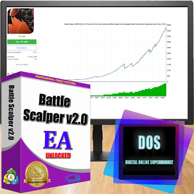 EA Double Extremum reliable and profitable for MT 4