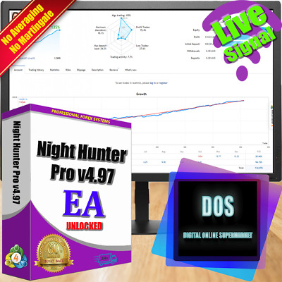 EA Argo V3.8 reliable and profitable  for MT 4