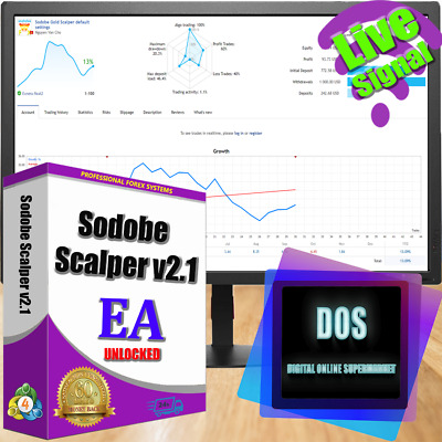 EA MidasamaTrader reliable and profitable  for MT 4