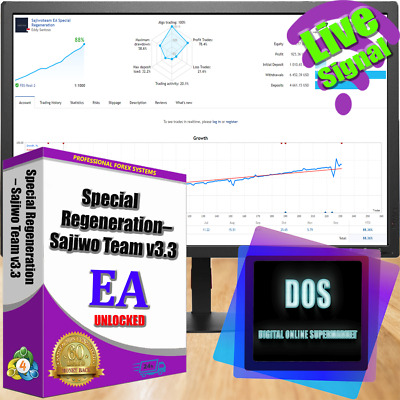 EA Hunter Scalper reliable and profitable  for MT 4