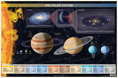 Solar System Universe Education Space Poster Wall Decor X-453