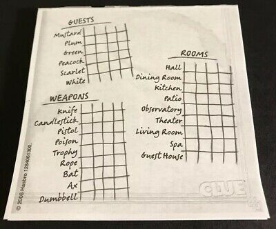 image regarding Clue Replacement Sheets Printable known as CLUE Examine THE Strategies 23 Double Sided Ranking Pad Sheets