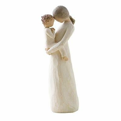 Willow Tree Tenderness Relationship Figure
