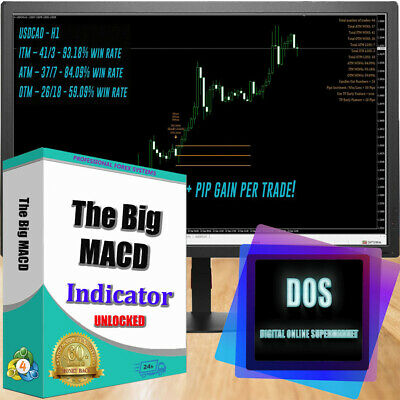 Ultra-precise forex indicator The Big MACD for MT4