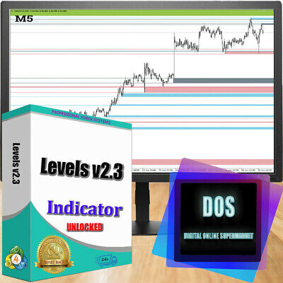 Ultra-precise forex indicator Levels for MT4