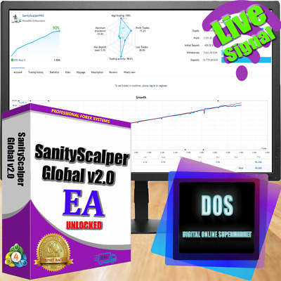 AF-GLOBAL EXPERT EA UNLIMITED LICENCE WITH ForexEAseller CUSTOMIZED SETTINGS
