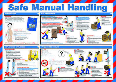 POSTER SAFE MANUAL HANDLING GUIDANCE Personal Protection & Site Safety