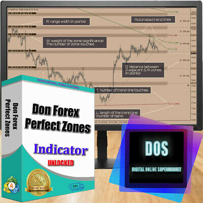 Ultra-precise forex indicator Don Forex Perfect Zones for MT4