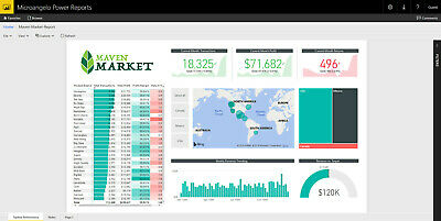 Microsoft Power BI – Excel Business Analytics, Dashboards and Reporting