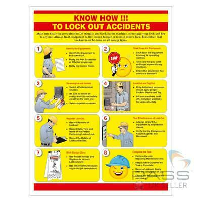 LOTO Procedures Poster - ''Know How to Lockout Accidents''