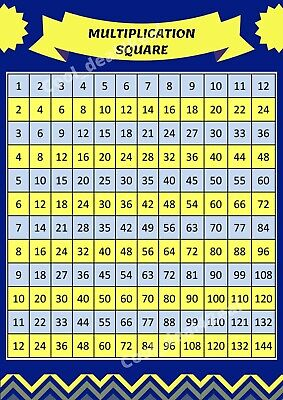Times Tables A4 A3 Poster Maths Wall Chart Multiplications Square Educational