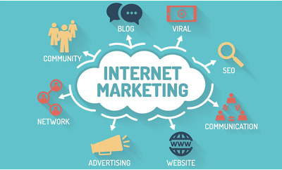 2000+ Internet Marketing Tips PLR Articles Free shipping 24hrs