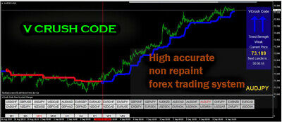 Forex trading system VCRUSH CODE no repaint high gain & accuracy unlimited