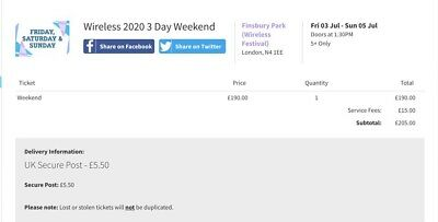 Wireless Festival 2020- Sunday Ticket
