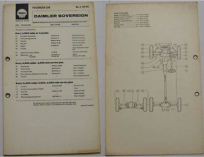 Daimler Sovereign (420 Shape) Shell Service Guide Lubrication Chart