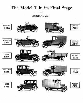 1927 Ford Model T Automobile Photo Poster zub4642-MWHARE