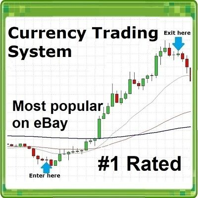 Professional Currency Trading System / Strategy -  LAST FEW LEFT - not ea signal