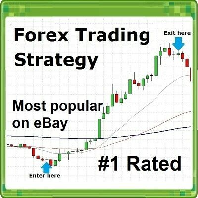 Professional Forex Trading System / Strategy - trade FX   -   LAST FEW LEFT