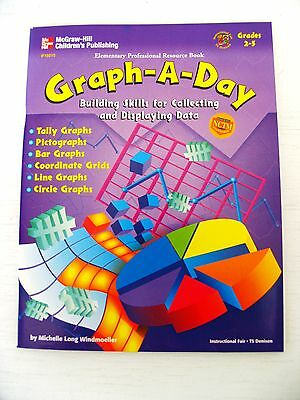 Graphs/Graphing Grade 2nd 3rd 4th 5th Teacher Resource book math/science