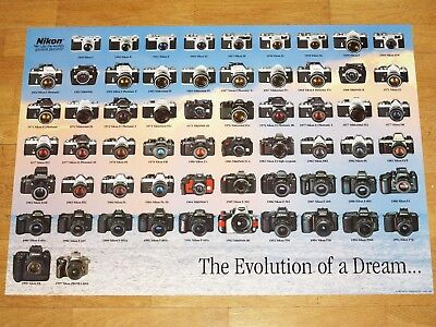 """Nikon Poster Poster Family Tree 1997 """"evolution Of A Dream"""" Made In Japan Mint"""