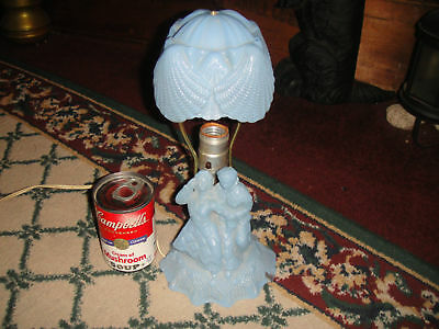 Antique Blue Glass Courtship Courting Lamp Shade Pressed Glass Blue Color Glass