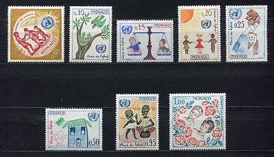 s3838) MONACO MNH** 1963 Children rights 8v