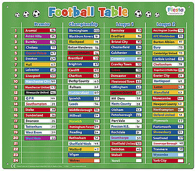 Magnetic XL Football League Table TrackerChart  by Fiesta Crafts 43cm x 38cm